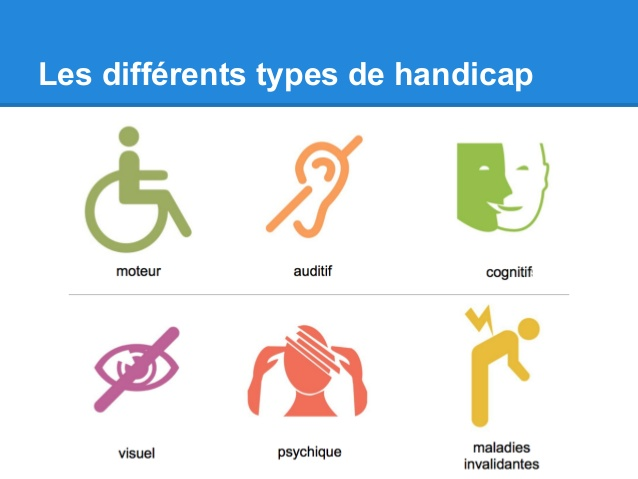 handicap types